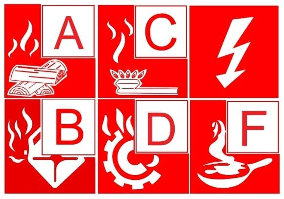 Fire Safety Signs & Symbols | UK Fire Notices & Extinguishers