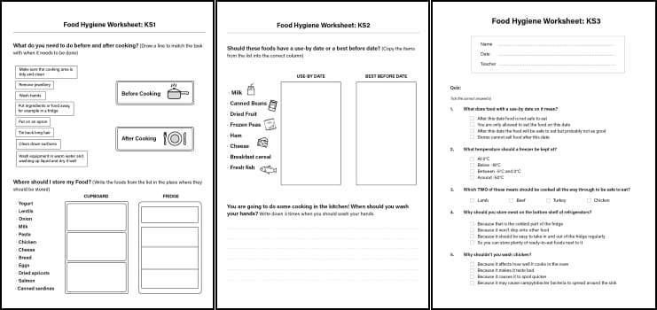 Food Hygiene Worksheets for Children in KS1, KS2 & KS3